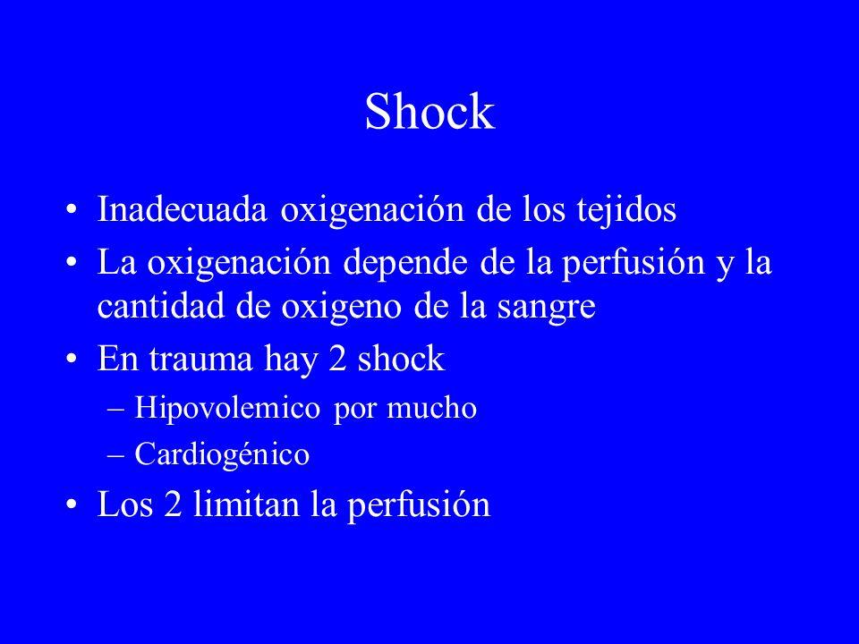 Shock Inadecuada oxigenación de los tejidos