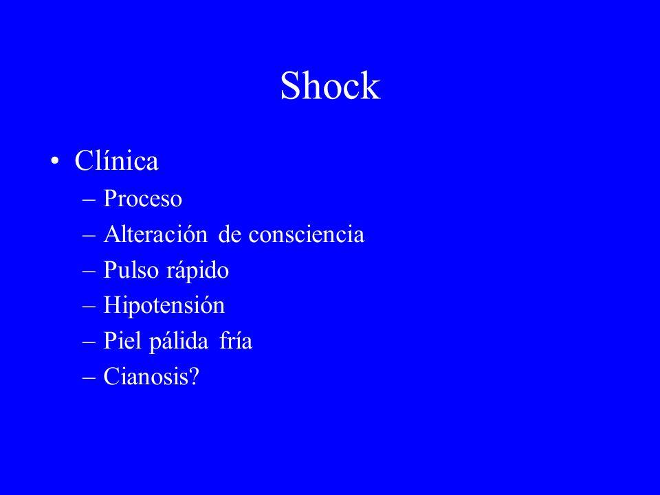 Shock Clínica Proceso Alteración de consciencia Pulso rápido