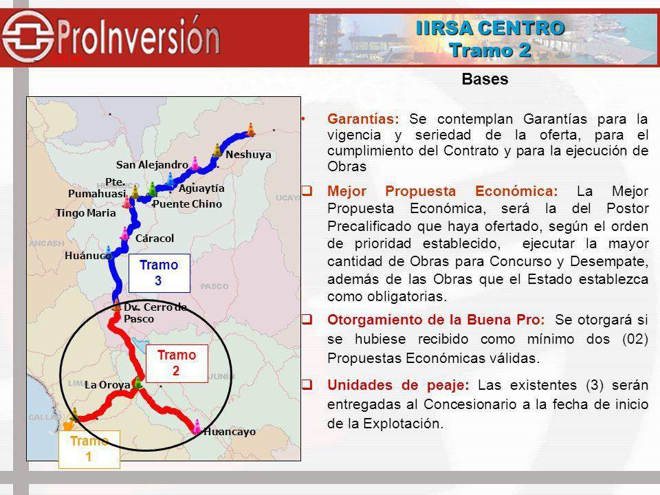 IIRSA CENTRO Tramo 2 Bases