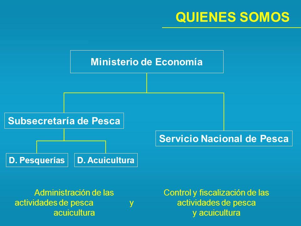 QUIENES SOMOS Ministerio de Economía Subsecretaría de Pesca