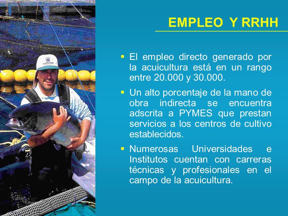 EMPLEO Y RRHH El empleo directo generado por la acuicultura está en un rango entre 20.000 y 30.000.