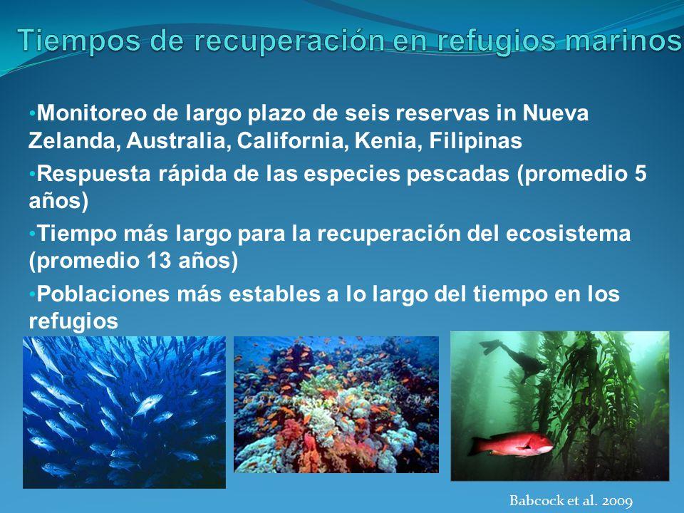 Tiempos de recuperación en refugios marinos