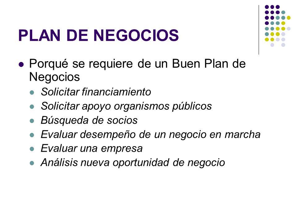 PLAN DE NEGOCIOS Porqué se requiere de un Buen Plan de Negocios