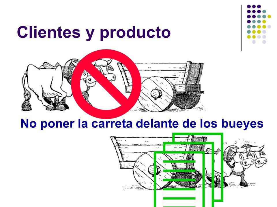  Clientes y producto No poner la carreta delante de los bueyes