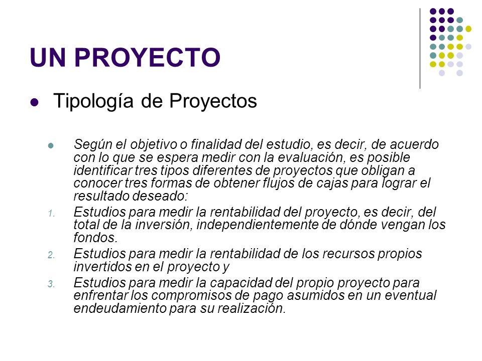 UN PROYECTO Tipología de Proyectos