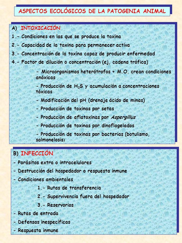 ASPECTOS ECOLÓGICOS DE LA PATOGENIA ANIMAL