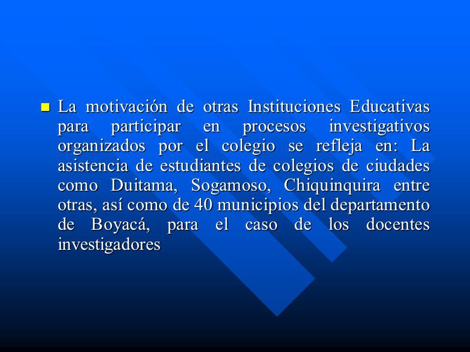 La motivación de otras Instituciones Educativas para participar en procesos investigativos organizados por el colegio se refleja en: La asistencia de estudiantes de colegios de ciudades como Duitama, Sogamoso, Chiquinquira entre otras, así como de 40 municipios del departamento de Boyacá, para el caso de los docentes investigadores
