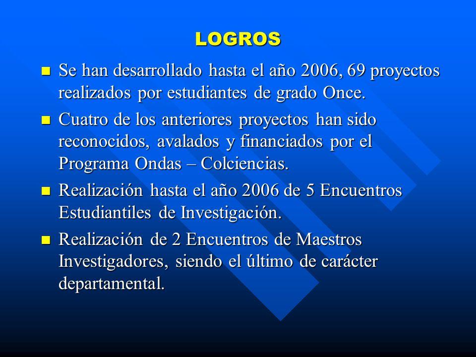 LOGROS Se han desarrollado hasta el año 2006, 69 proyectos realizados por estudiantes de grado Once.