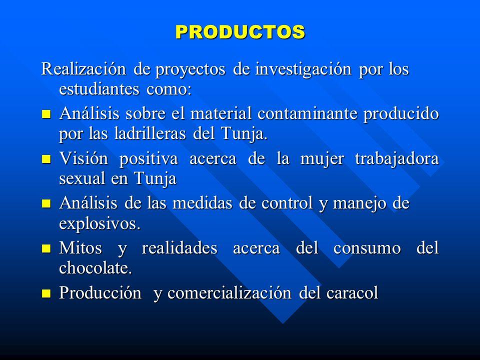 PRODUCTOS Realización de proyectos de investigación por los estudiantes como: