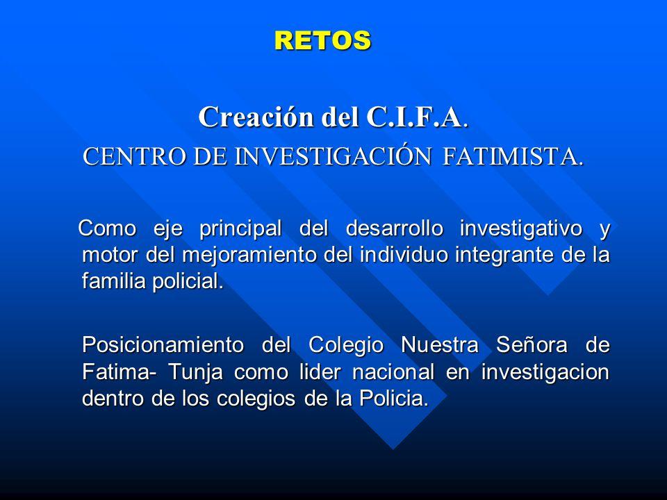 CENTRO DE INVESTIGACIÓN FATIMISTA.