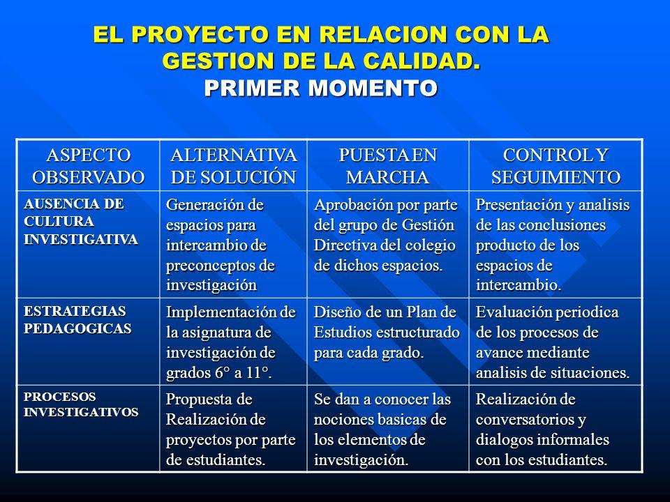 EL PROYECTO EN RELACION CON LA GESTION DE LA CALIDAD. PRIMER MOMENTO