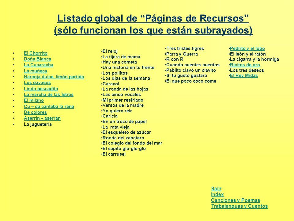 Listado global de Páginas de Recursos (sólo funcionan los que están subrayados)