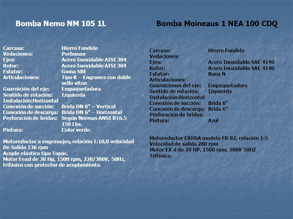 Bomba Nemo NM 105 1L Bomba Moineaus 1 NEA 100 CDQ
