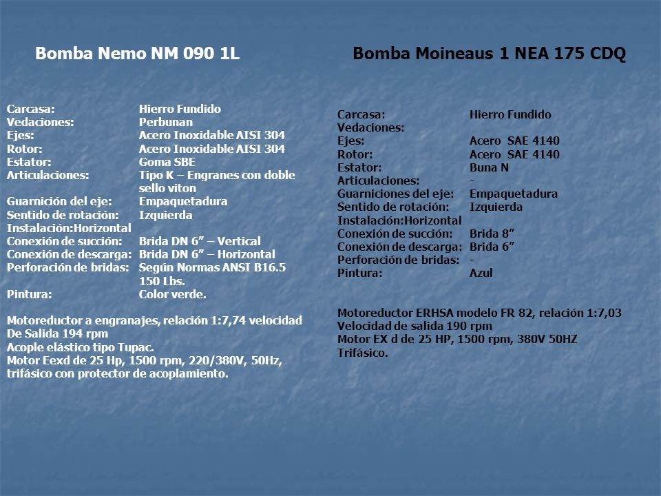 Bomba Nemo NM 090 1L Bomba Moineaus 1 NEA 175 CDQ