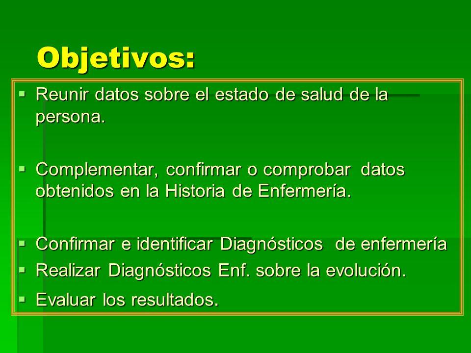 Objetivos: Reunir datos sobre el estado de salud de la persona.