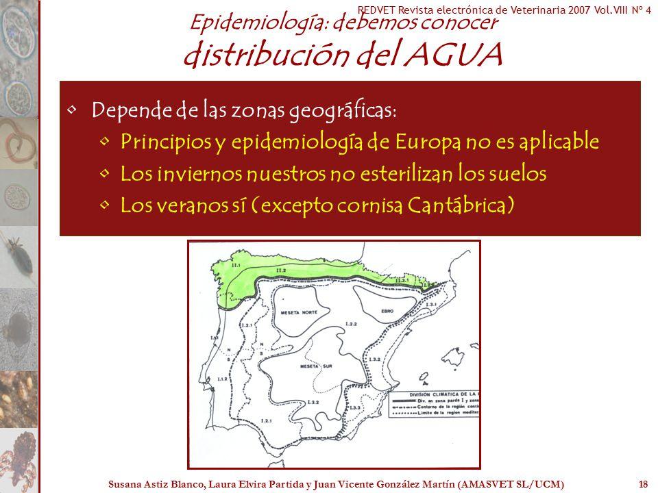 Epidemiología: debemos conocer distribución del AGUA