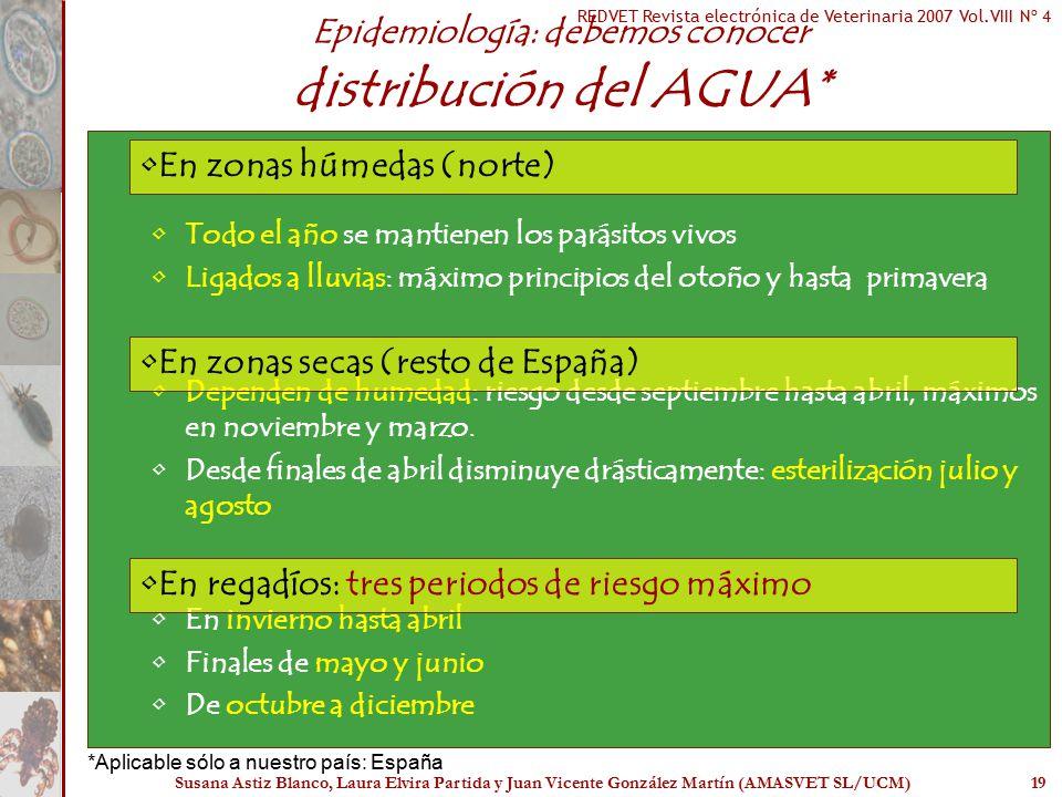 Epidemiología: debemos conocer distribución del AGUA*