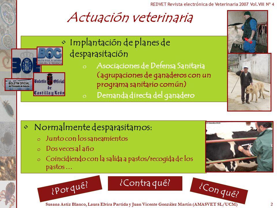 Actuación veterinaria