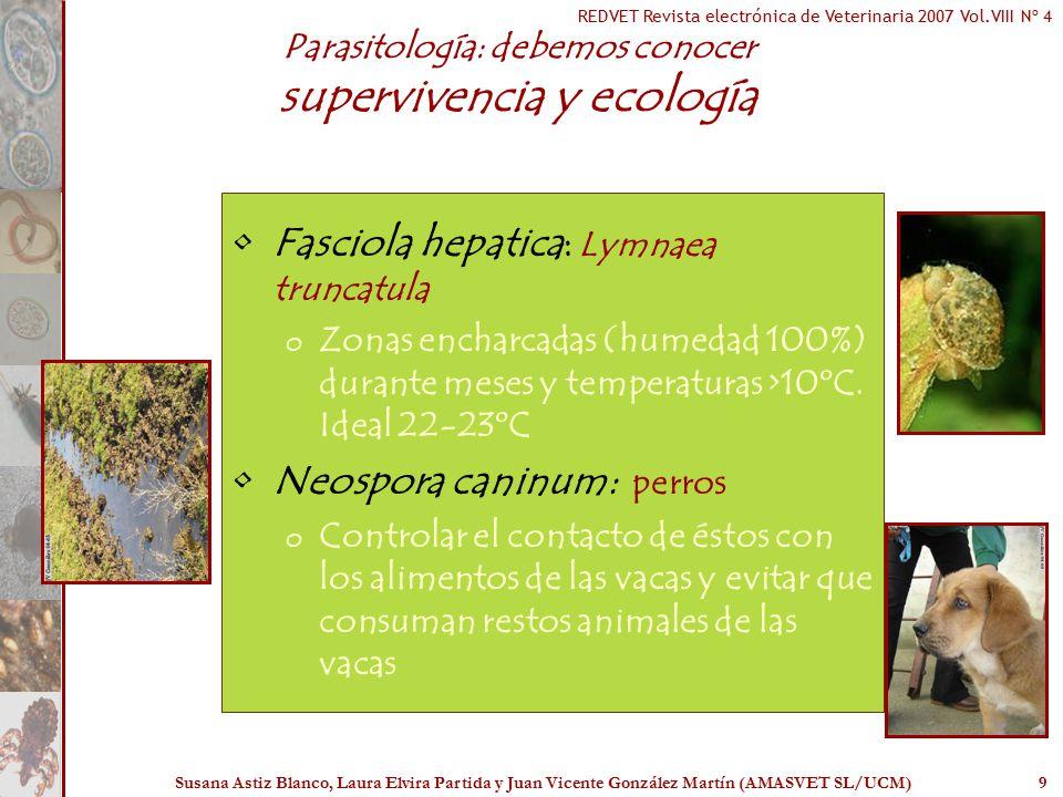Parasitología: debemos conocer supervivencia y ecología