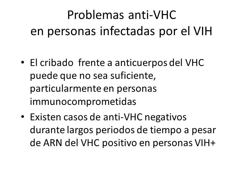 Problemas anti-VHC en personas infectadas por el VIH