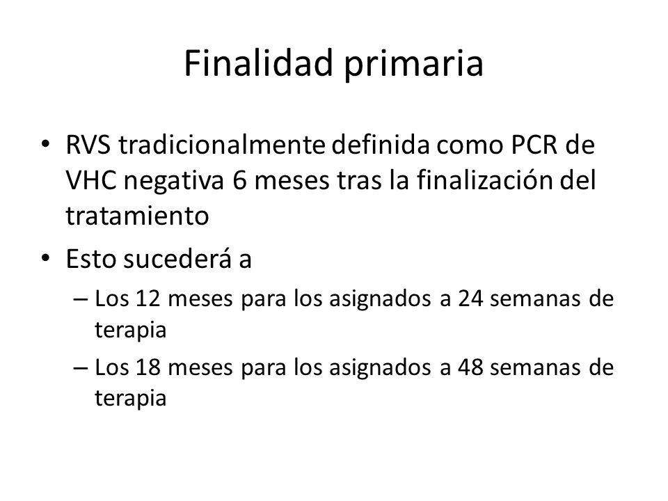 Finalidad primaria RVS tradicionalmente definida como PCR de VHC negativa 6 meses tras la finalización del tratamiento.