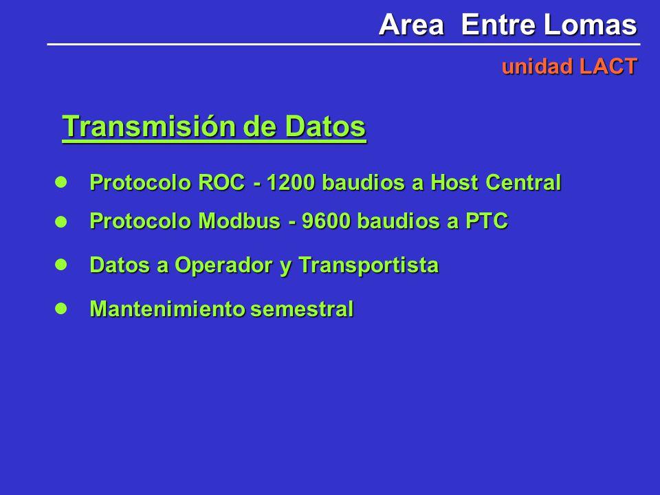 Area Entre Lomas Transmisión de Datos unidad LACT