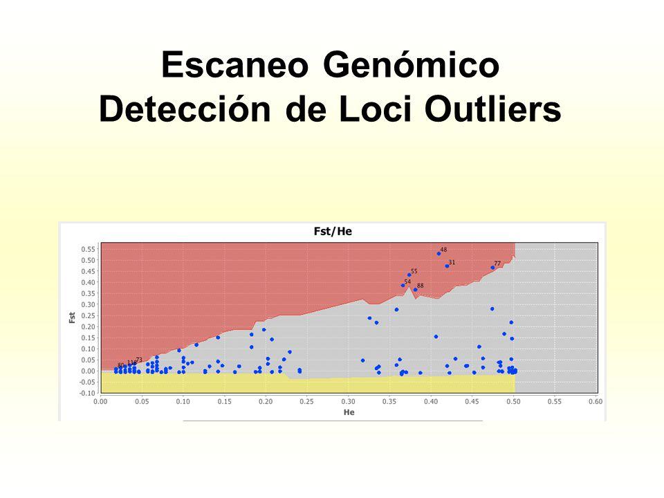 Escaneo Genómico Detección de Loci Outliers