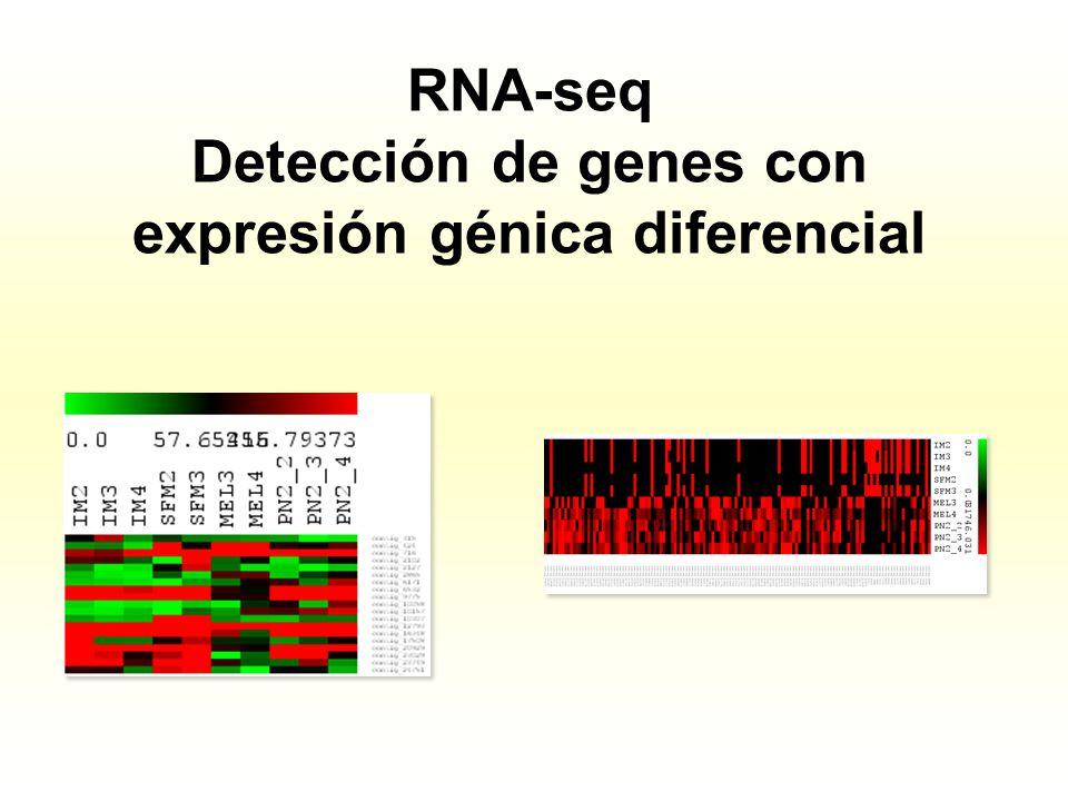 Detección de genes con expresión génica diferencial