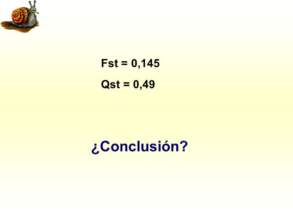 Fst = 0,145 Qst = 0,49 ¿Conclusión