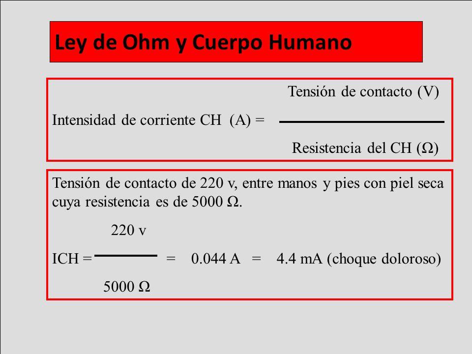 Ley de Ohm y Cuerpo Humano