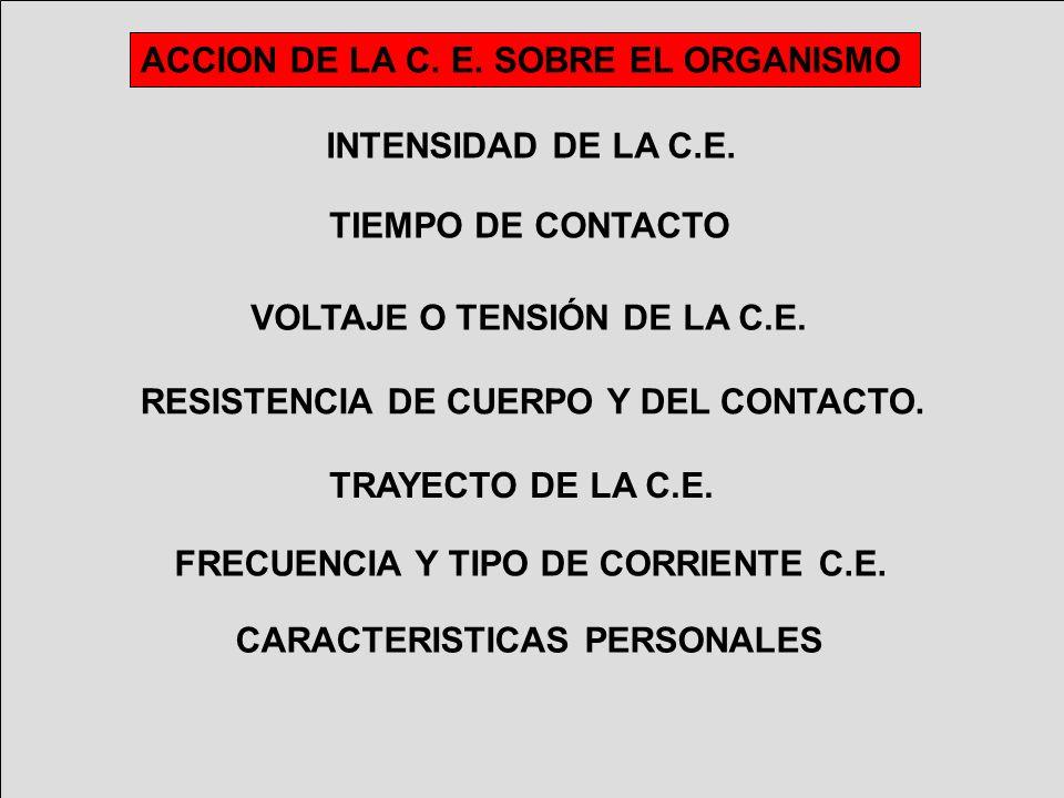ACCION DE LA C. E. SOBRE EL ORGANISMO