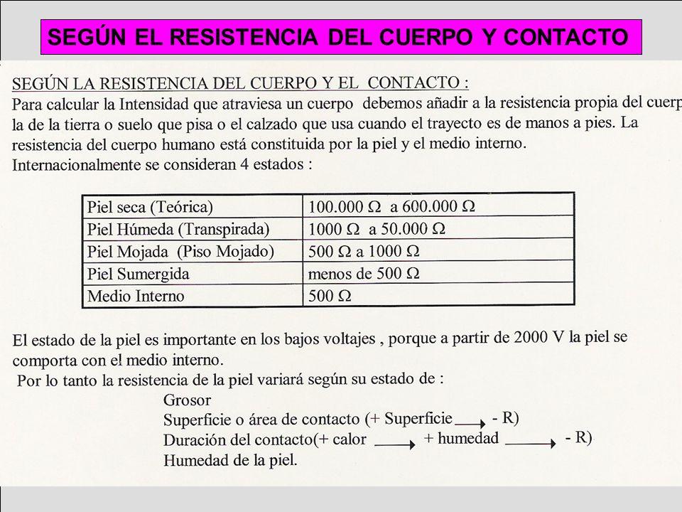 SEGÚN EL RESISTENCIA DEL CUERPO Y CONTACTO
