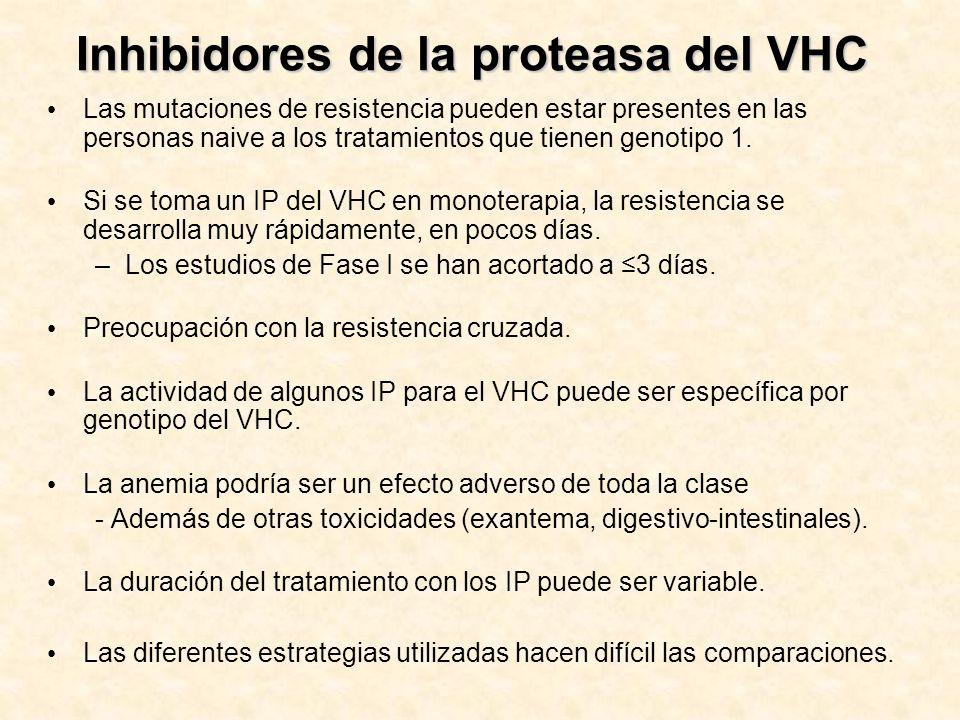 Inhibidores de la proteasa del VHC