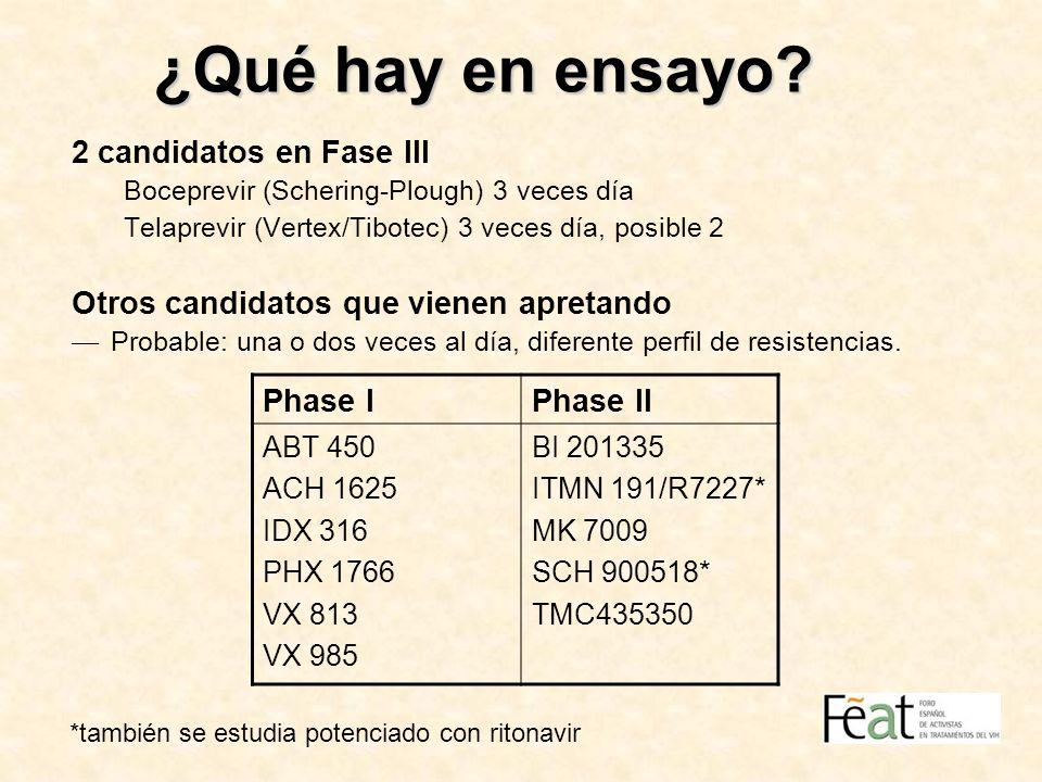 ¿Qué hay en ensayo 2 candidatos en Fase III