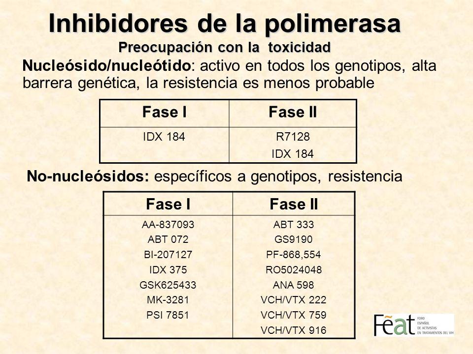 Inhibidores de la polimerasa Preocupación con la toxicidad