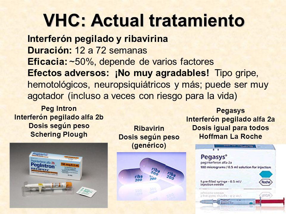 VHC: Actual tratamiento