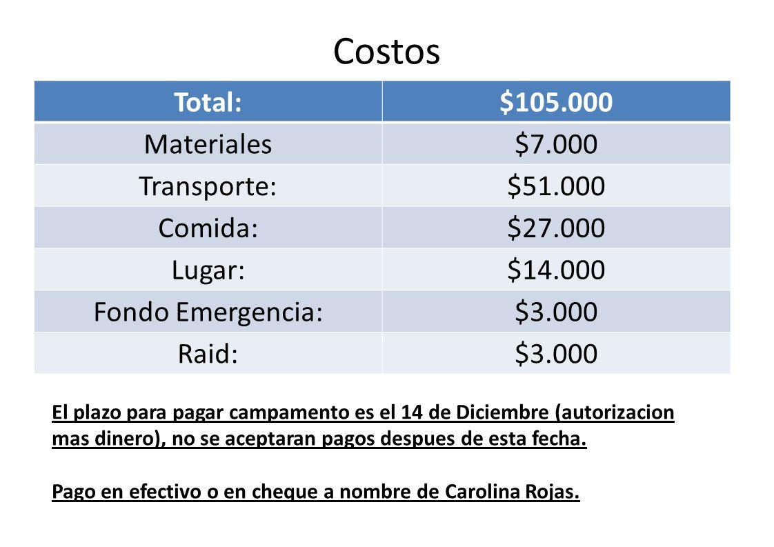Costos Total: $105.000 Materiales $7.000 Transporte: $51.000 Comida: