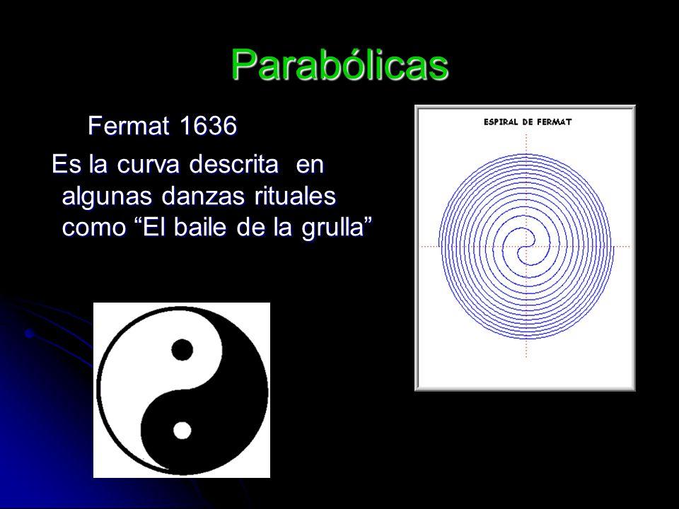 Parabólicas Fermat 1636.