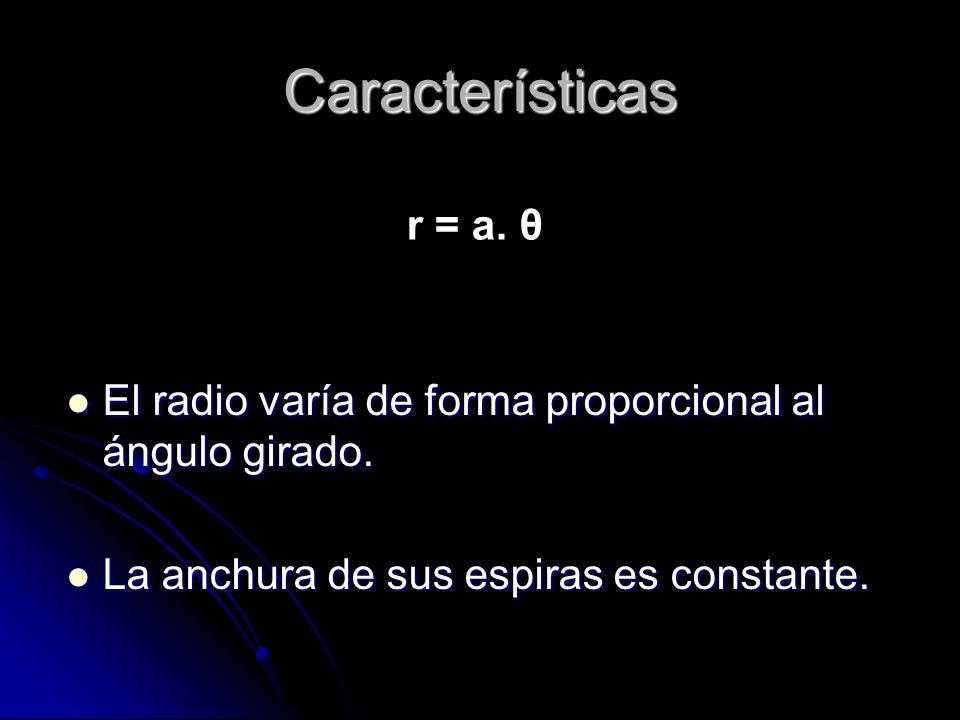 Características r = a. θ. El radio varía de forma proporcional al ángulo girado.