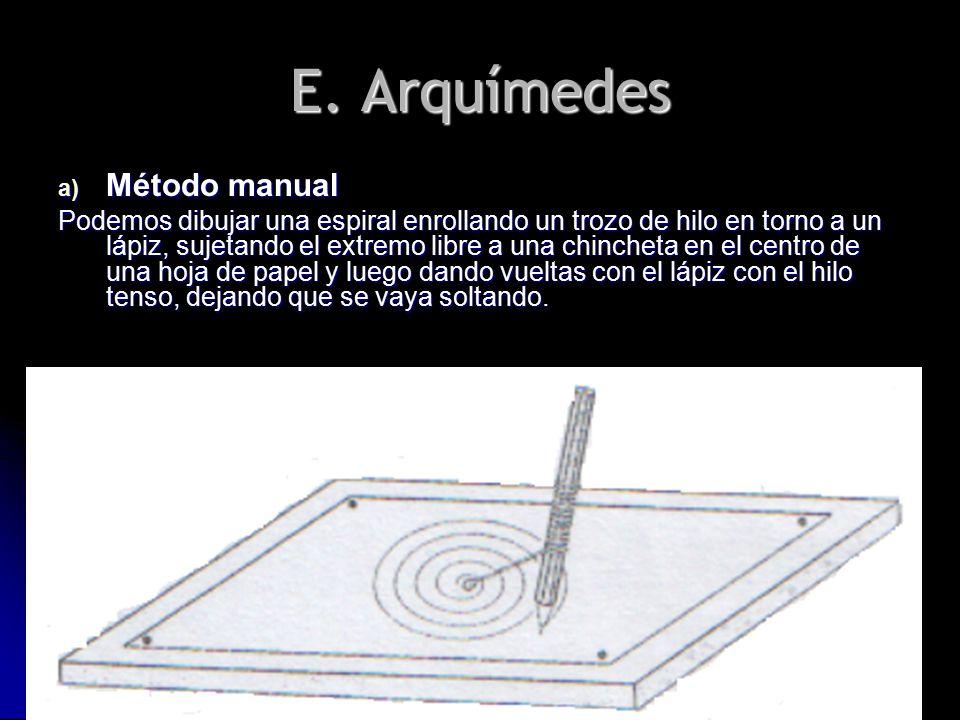 E. Arquímedes Método manual