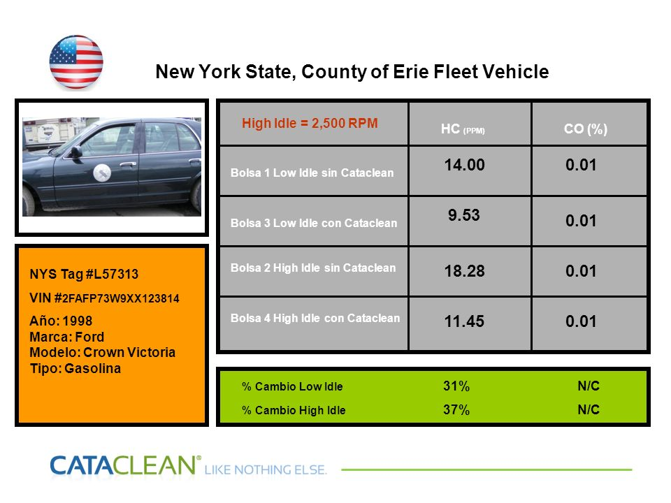 New York State, County of Erie Fleet Vehicle