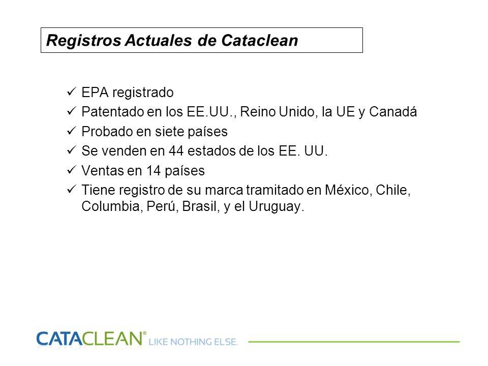Registros Actuales de Cataclean