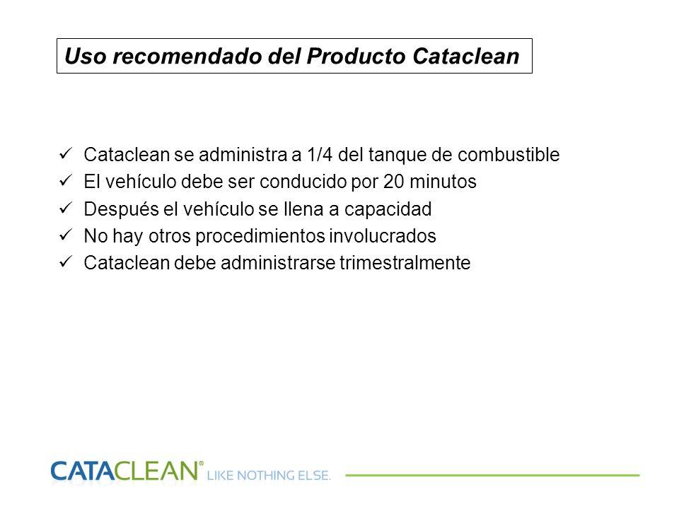 Uso recomendado del Producto Cataclean