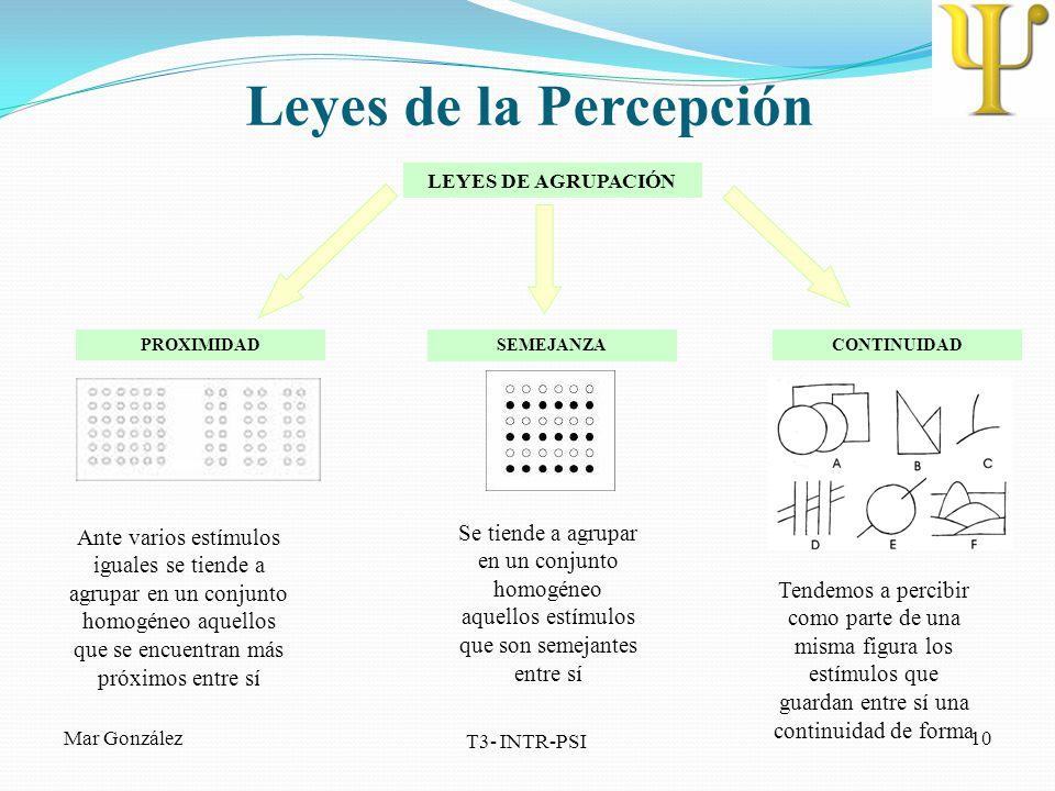 Leyes de la Percepción LEYES DE AGRUPACIÓN. PROXIMIDAD. SEMEJANZA. CONTINUIDAD.