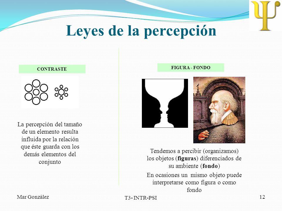 Leyes de la percepción CONTRASTE. FIGURA - FONDO.