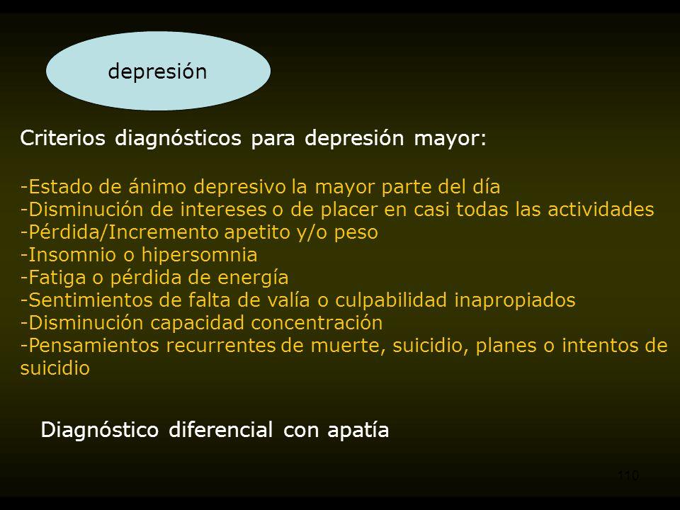 Criterios diagnósticos para depresión mayor:
