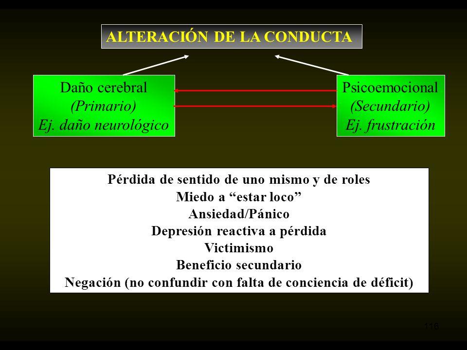 ALTERACIÓN DE LA CONDUCTA