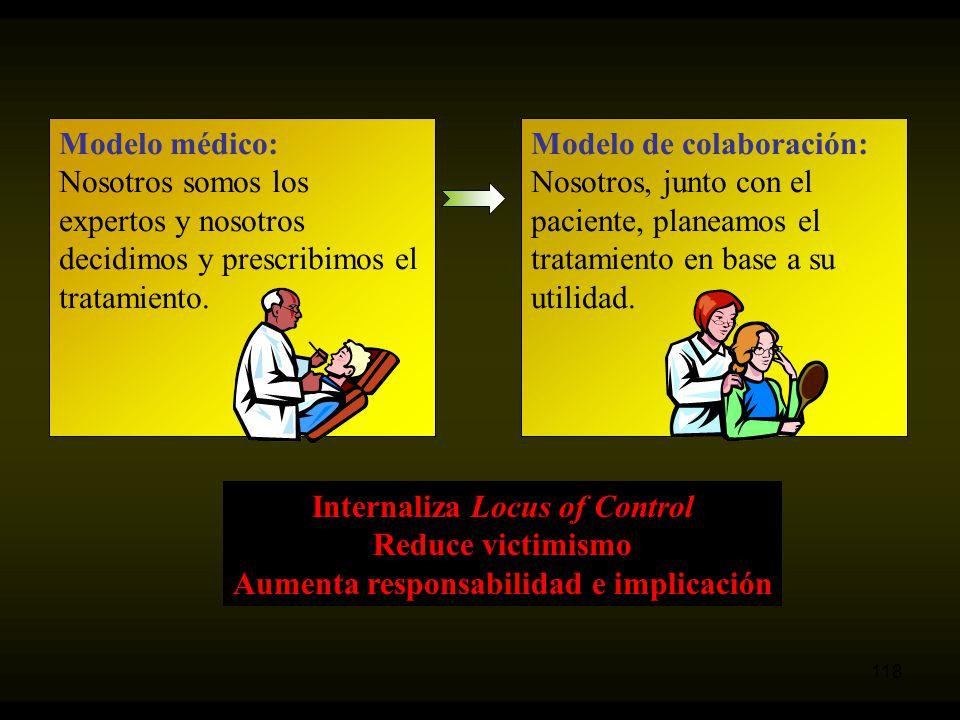 Internaliza Locus of Control Aumenta responsabilidad e implicación