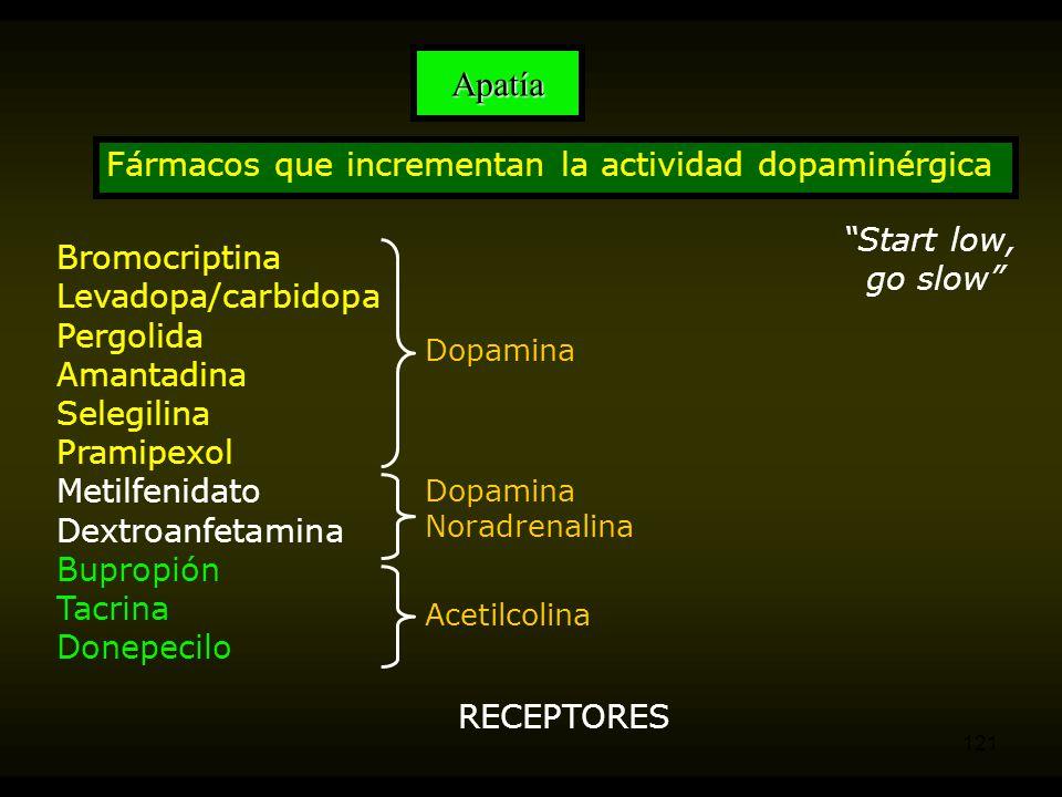 Apatía Fármacos que incrementan la actividad dopaminérgica Start low,