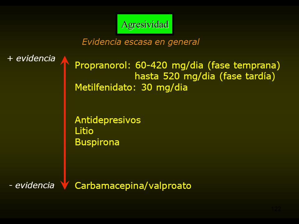 Agresividad Propranorol: 60-420 mg/dia (fase temprana)